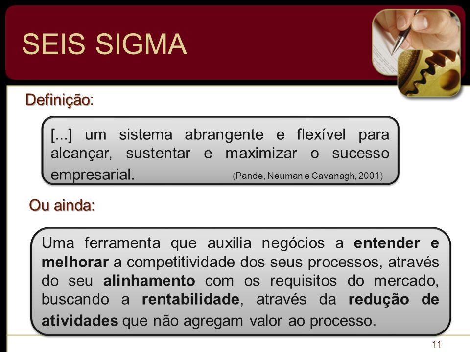 SEIS SIGMA Definição: [...] um sistema abrangente e flexível para alcançar, sustentar e maximizar o sucesso empresarial.